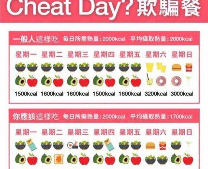 【Cheat Day?饮食中的欺骗日?】