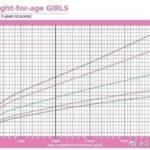 新生儿越胖越好吗?宝宝体重的奥秘
