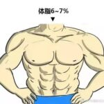 男女生体脂率要到多少才能看见腹肌呢?