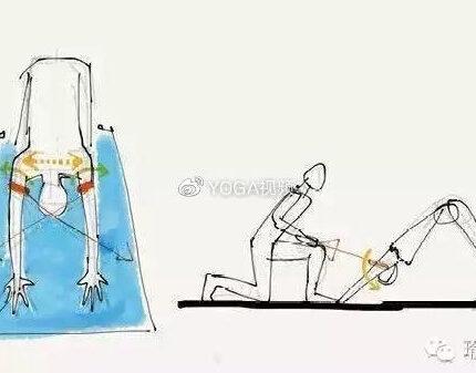 #瑜伽教学#练瑜伽,大臂外旋很难?用上瑜伽带简单多了