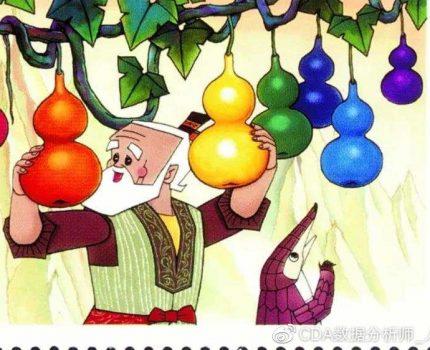 邮票上演回忆杀,哪个葫芦娃是你的真爱?网友:我喜欢爷爷!