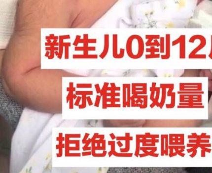 0—12月宝宝喝奶量标准🧾新手妈妈别过度喂