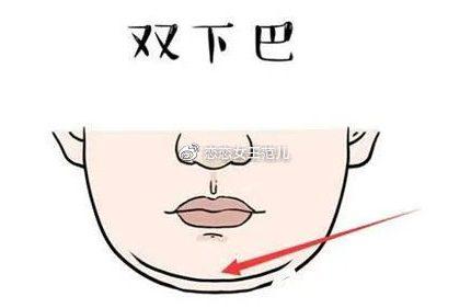 """你的双下巴不一定是胖出来,瘦子也隐含双下巴""""危机""""!"""