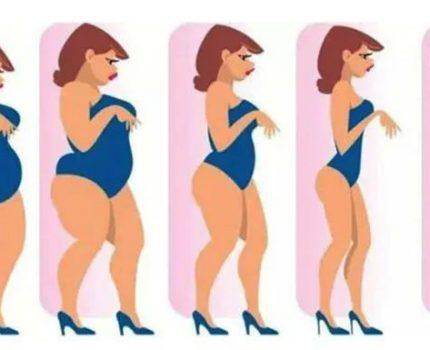 溶脂减肥是什么?有什么样的效果?对身体有害吗?