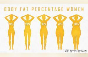 健身过程中,怎样让自己变成易瘦体质