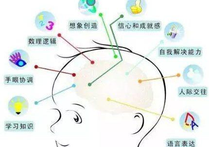缺乏这6种反射,可能是大脑发育不良!家长们要引起重视